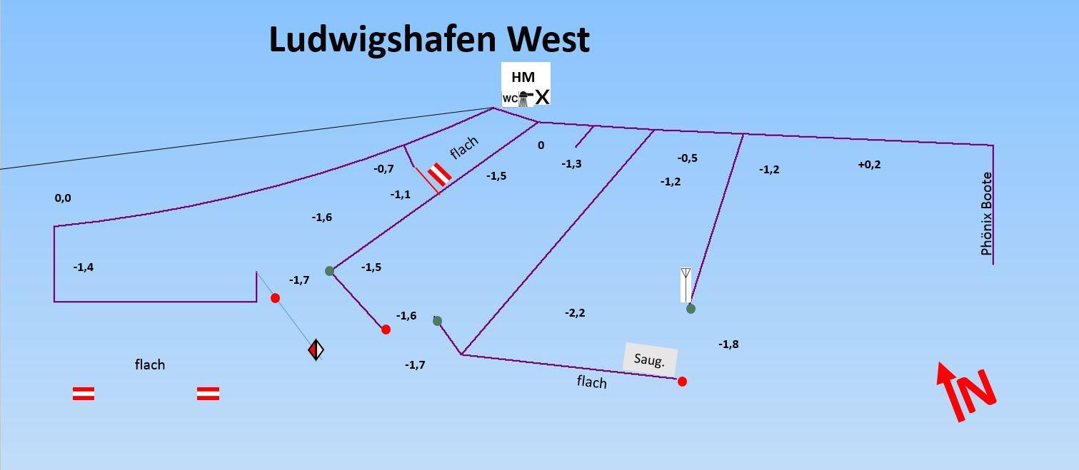 Hafenbecken Ludwigshafen West